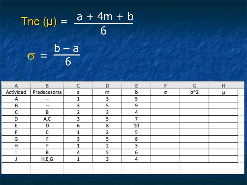 6 = b – a 6 a + 4m + b Tne (μ) Tne (μ) =