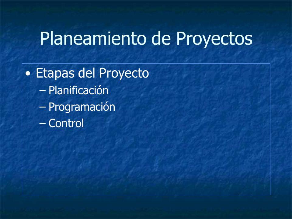 Planeamiento de Proyectos Etapas del Proyecto –Planificación –Programación –Control