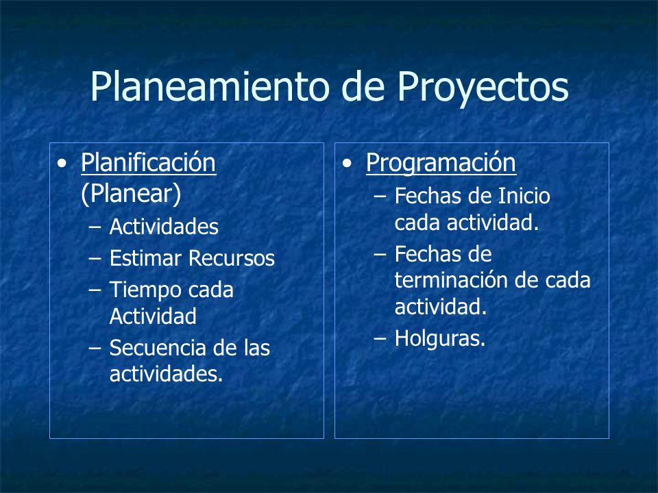 Planeamiento de Proyectos Planificación (Planear) –Actividades –Estimar Recursos –Tiempo cada Actividad –Secuencia de las actividades. Programación –F