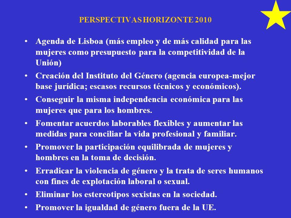 PERSPECTIVAS HORIZONTE 2010 Agenda de Lisboa (más empleo y de más calidad para las mujeres como presupuesto para la competitividad de la Unión) Creaci