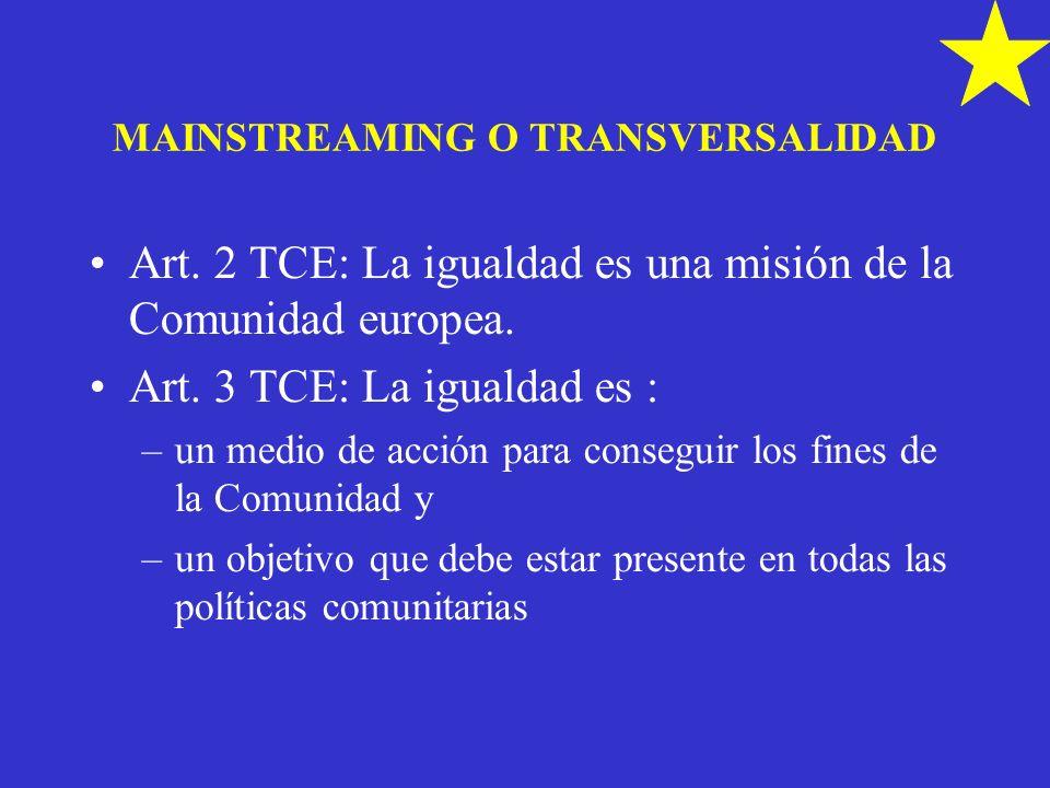 MAINSTREAMING O TRANSVERSALIDAD Art. 2 TCE: La igualdad es una misión de la Comunidad europea. Art. 3 TCE: La igualdad es : –un medio de acción para c