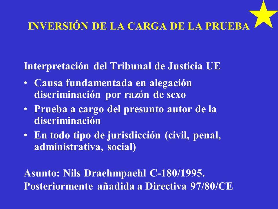 INVERSIÓN DE LA CARGA DE LA PRUEBA Interpretación del Tribunal de Justicia UE Causa fundamentada en alegación discriminación por razón de sexo Prueba