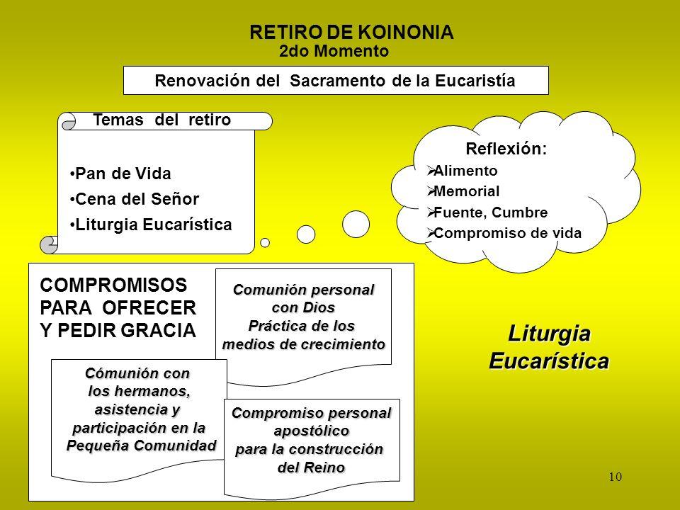 10 Renovación del Sacramento de la Eucaristía 2do Momento RETIRO DE KOINONIA LiturgiaEucarística Temas del retiro Comunión personal con Dios Práctica