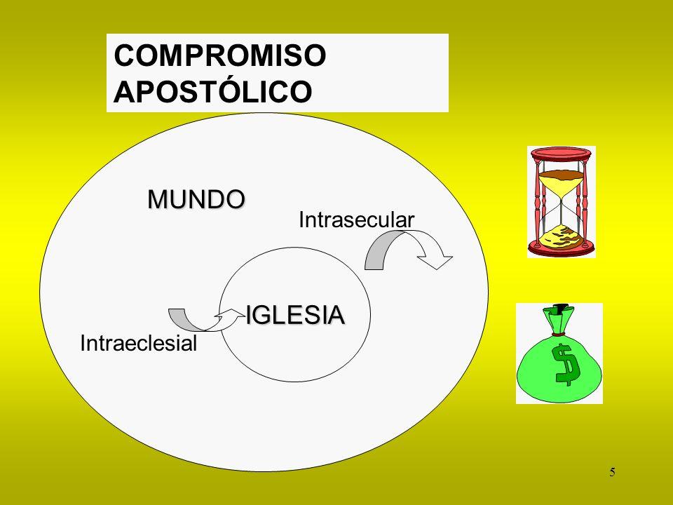 5 COMPROMISO APOSTÓLICO IGLESIA MUNDO Intraeclesial Intrasecular
