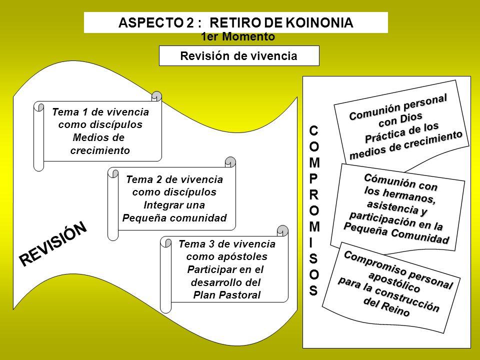 6 ASPECTO 2 : RETIRO DE KOINONIA 1er Momento Revisión de vivencia Comunión personal con Dios Práctica de los medios de crecimiento Cómunión con los he