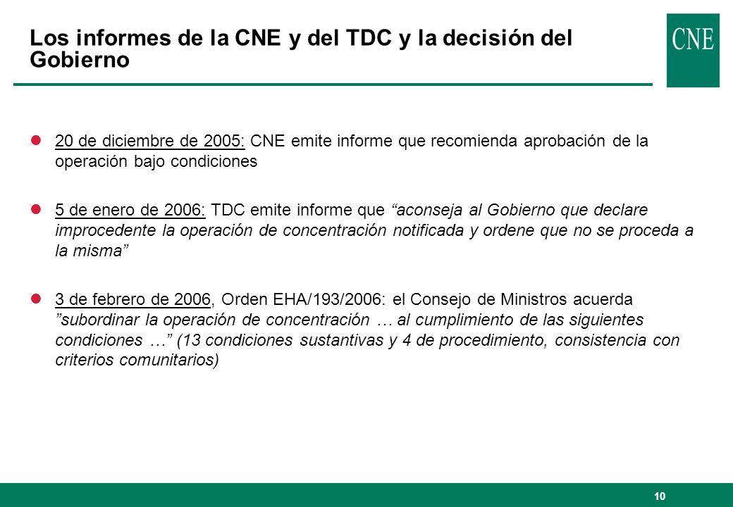 Análisis de la operación GAS NATURAL-ENDESA (Informe CNE 20/12/05)
