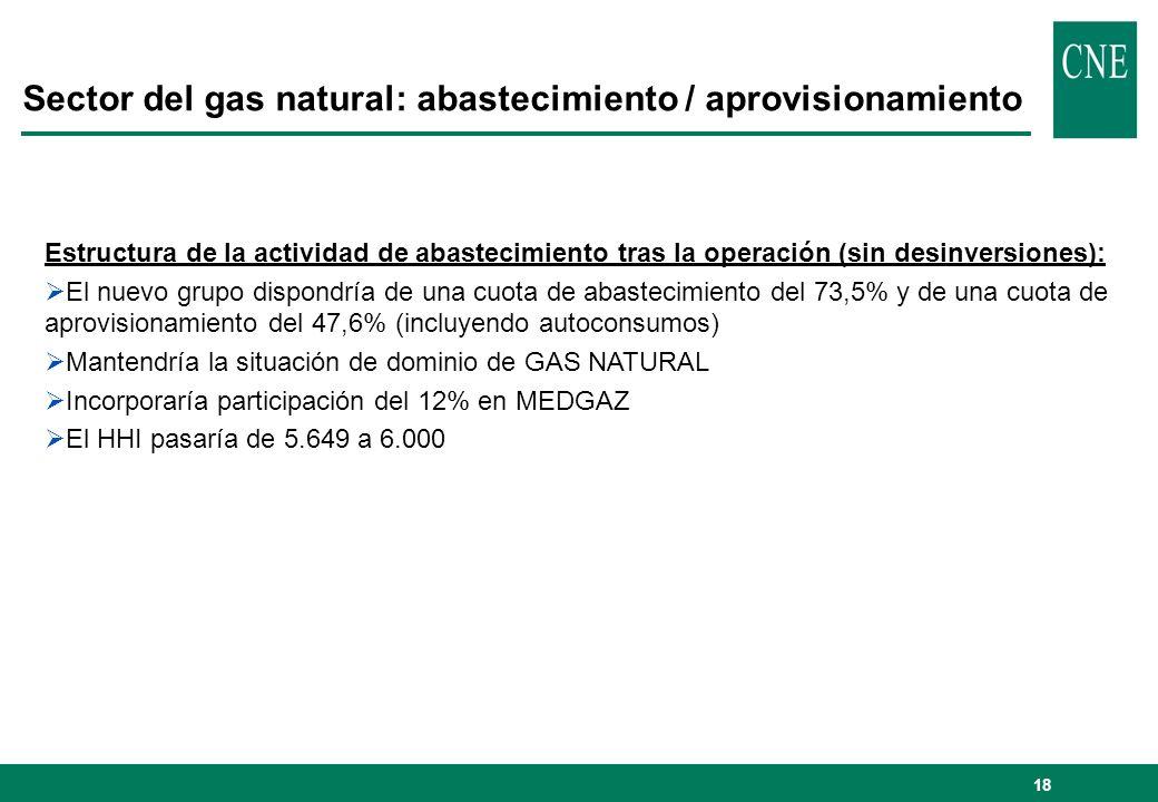 19 Sector del gas natural: Transporte GAS NATURAL: El grupo GAS NATURAL es propietario de activos de transporte que representan el 2,8% del total de la retribución anual reconocida a esta actividad Tiene una participación directa del 17,8% en ENAGAS e indirecta del 9,4% en GAS EUSKADI TRANSPORTE Propietario al 100% de la empresa SAGANE, que tiene los derechos de transporte de gas sobre el tramo marroquí del gasoducto que une Argelia con España ENDESA: Propietaria de activos de transporte de gas a través de su filial ENDESA GAS TRANSPORTISTA y una participación directa del 45% en TRANSPORTISTA REGIONAL DEL GAS.