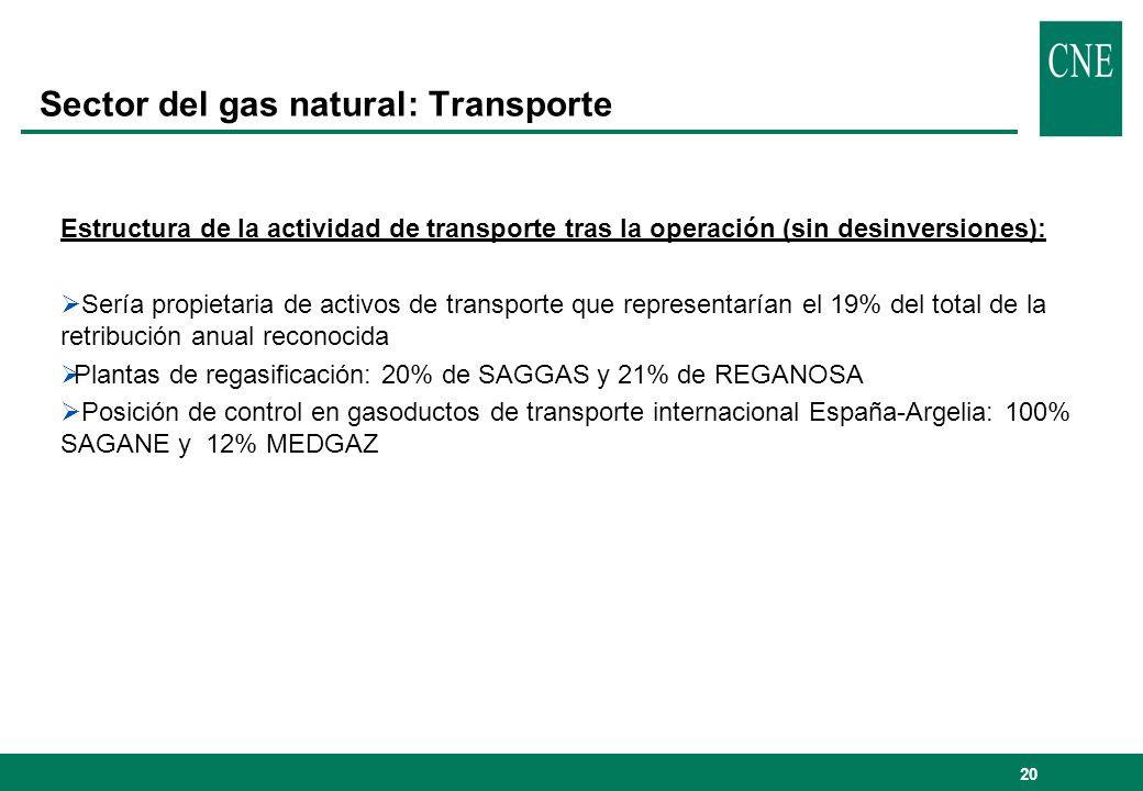 21 Sector del gas natural: Distribución GAS NATURAL: El Grupo GAS NATURAL ostenta el 83,7% de las redes de distribución y el 84,5% de los costes acreditados de la actividad de distribución Suministró gas en el año 2004 al 84,61% de los clientes a tarifa Vehiculó el 88,14% del gas en el año 2004 ENDESA: El Grupo ENDESA cuenta con el 6,2% de las redes de distribución y el 5,1% de los costes acreditados de la actividad Suministró gas en el año 2004 al 5,14 % de los clientes a tarifa Vehiculó el 2,6% del gas en el año 2004 Estructura de la actividad de distribución tras la operación (sin desinversiones): Sería propietario de activos que representarían el 90% de la actividad retribuida Suministraría gas a más del 90% de los clientes a tarifa y sería responsable de más del 90% del gas vehiculado