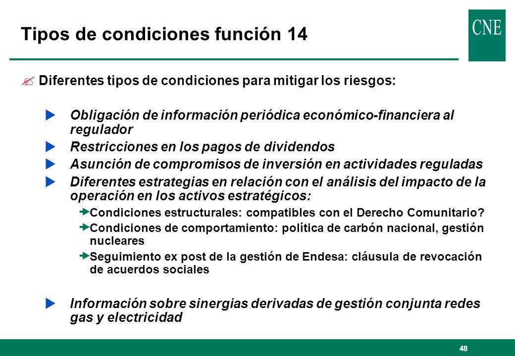 48 Tipos de condiciones función 14 ? Diferentes tipos de condiciones para mitigar los riesgos: Obligación de información periódica económico-financier