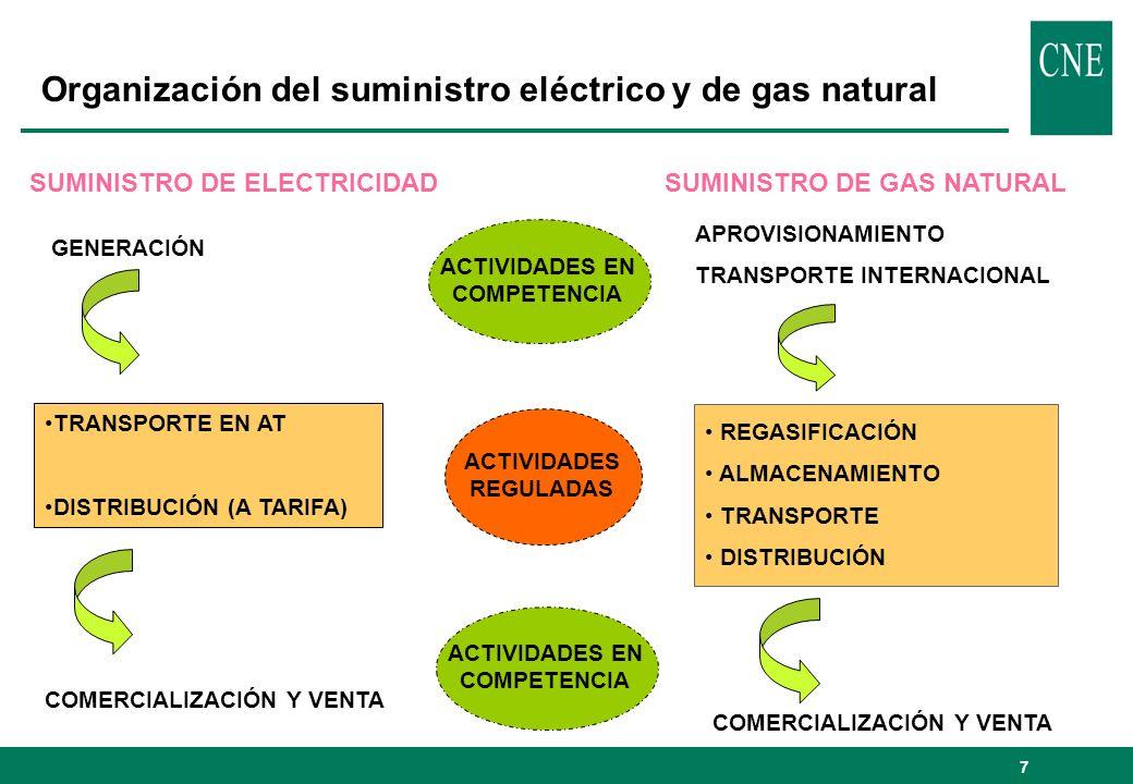 8 Las funciones de la CNE en materia de competencia lLey de Hidrocarburos de 1998 crea la CNE como ente regulador del funcionamiento de los sistemas energéticos (energía eléctrica e hidrocarburos líquidos y gaseosos).
