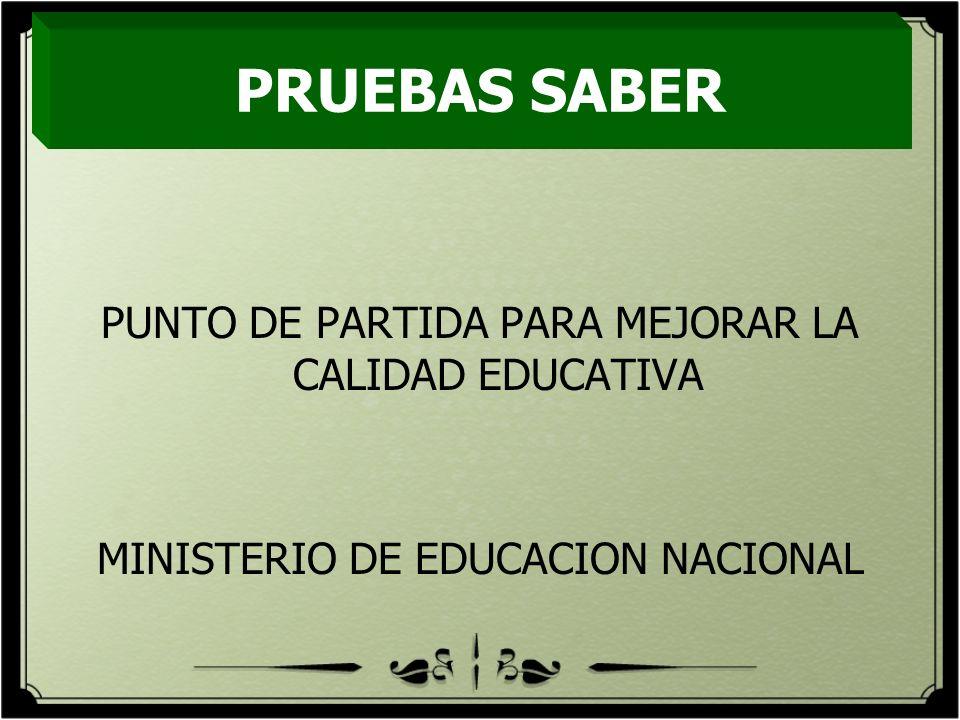 PRUEBAS SABER PUNTO DE PARTIDA PARA MEJORAR LA CALIDAD EDUCATIVA MINISTERIO DE EDUCACION NACIONAL