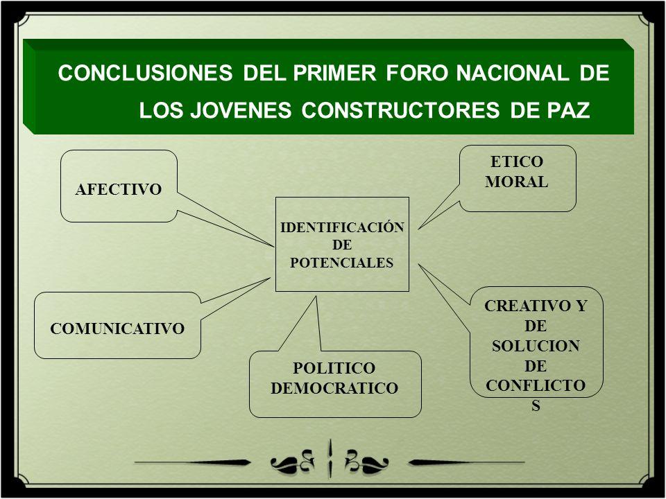 CONCLUSIONES DEL PRIMER FORO NACIONAL DE LOS JOVENES CONSTRUCTORES DE PAZ IDENTIFICACIÓN DE POTENCIALES ETICO MORAL COMUNICATIVO CREATIVO Y DE SOLUCIO