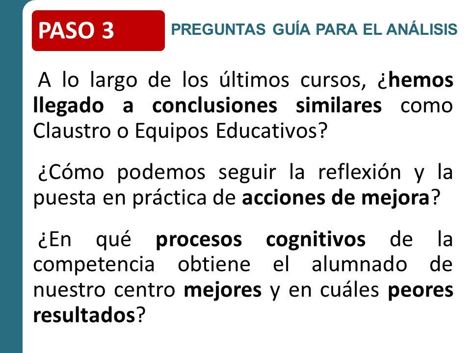 A lo largo de los últimos cursos, ¿hemos llegado a conclusiones similares como Claustro o Equipos Educativos.
