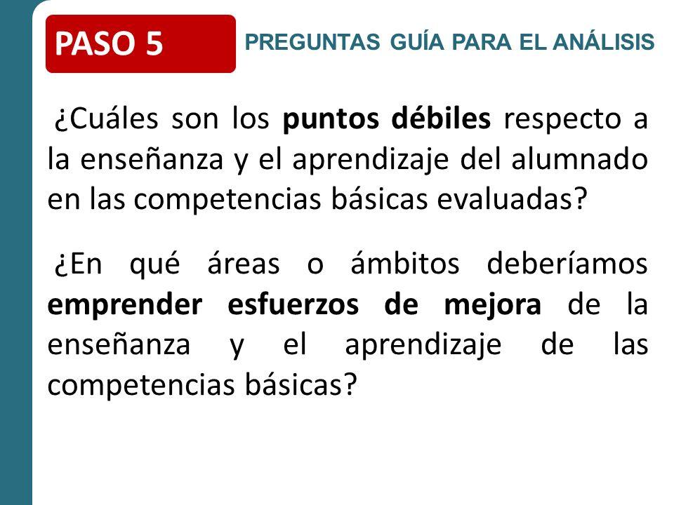 ¿Cuáles son los puntos débiles respecto a la enseñanza y el aprendizaje del alumnado en las competencias básicas evaluadas.