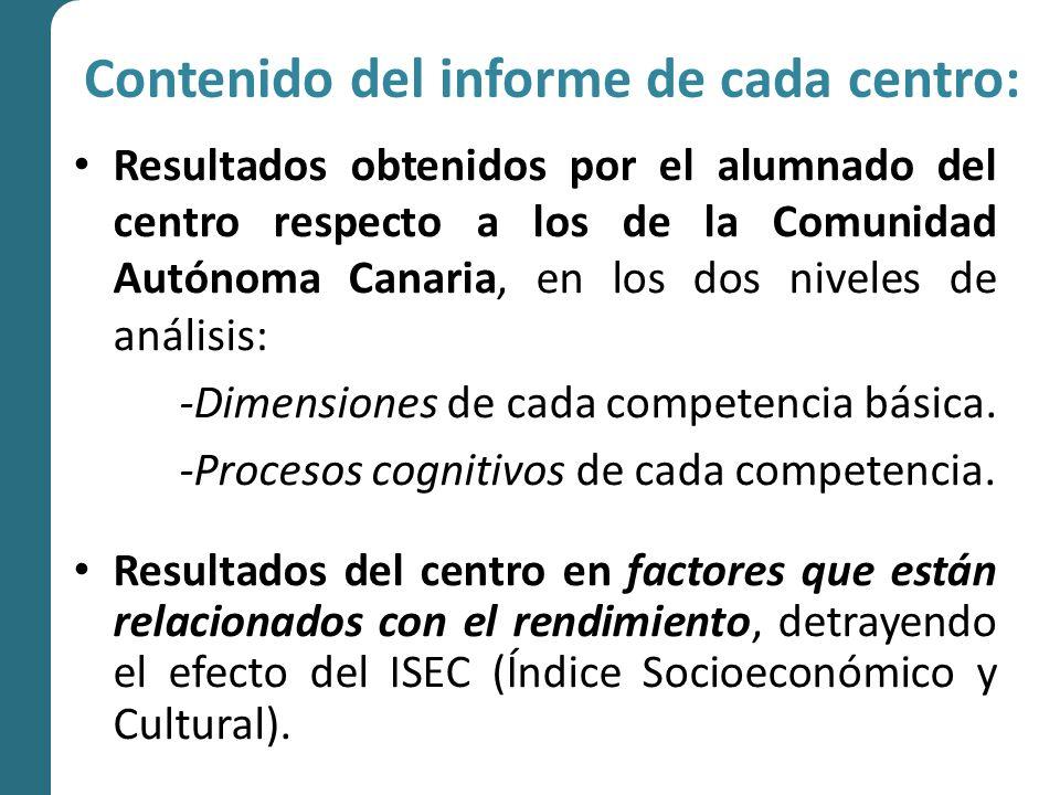 PASO 1 Analizar la puntuación media del centro en cada competencia respecto a la media de Canarias y de los centros con familias de un nivel socioeconómico y cultural similar.