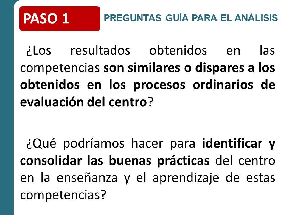 ¿Los resultados obtenidos en las competencias son similares o dispares a los obtenidos en los procesos ordinarios de evaluación del centro.