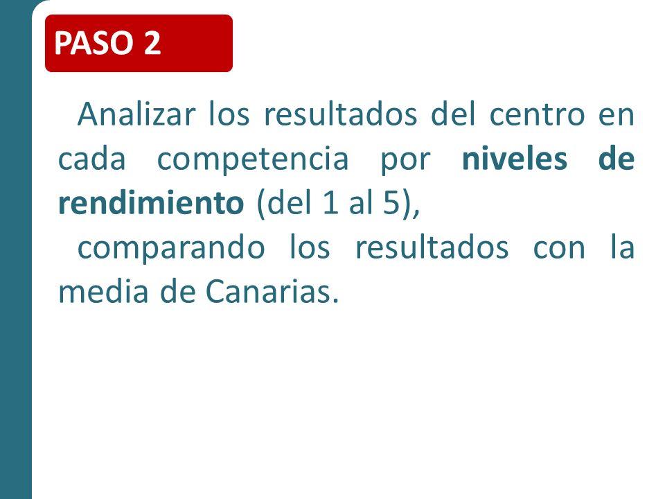 ¿Qué niveles de la competencia obtienen en la columna de valoración una diferencia notable respecto al valor medio de Canarias.