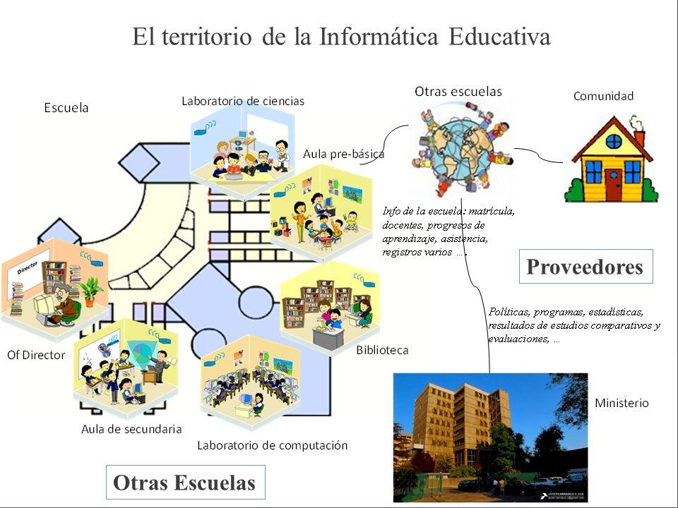 El territorio de la Informática Educativa Proveedores Otras Escuelas