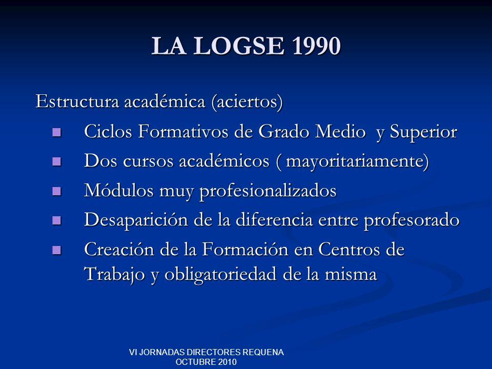 VI JORNADAS DIRECTORES REQUENA OCTUBRE 2010 LA LOGSE 1990 Estructura académica (aciertos) Estructura académica (aciertos) Ciclos Formativos de Grado M