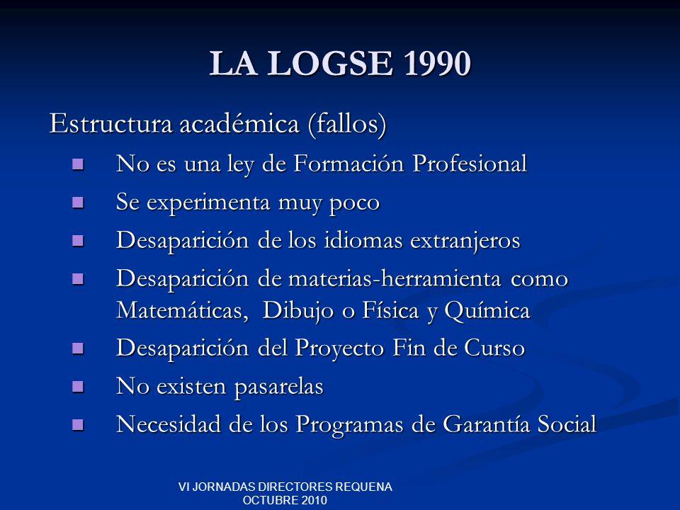 VI JORNADAS DIRECTORES REQUENA OCTUBRE 2010 LA LOGSE 1990 Estructura académica (fallos) Estructura académica (fallos) No es una ley de Formación Profe