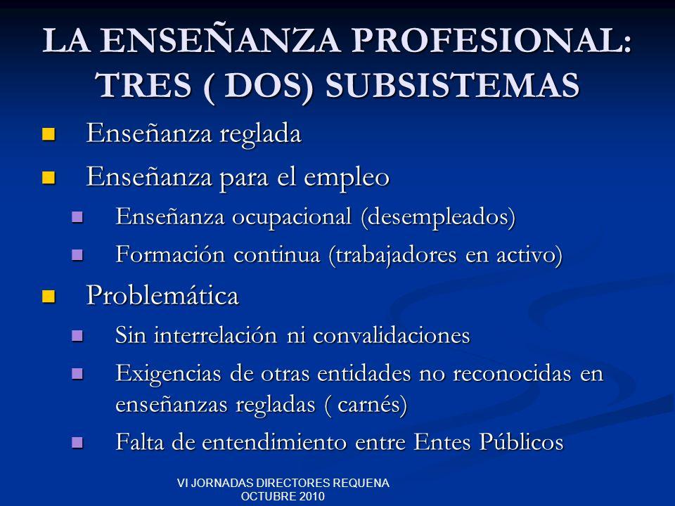 VI JORNADAS DIRECTORES REQUENA OCTUBRE 2010 LA ENSEÑANZA PROFESIONAL: TRES ( DOS) SUBSISTEMAS Enseñanza reglada Enseñanza reglada Enseñanza para el em