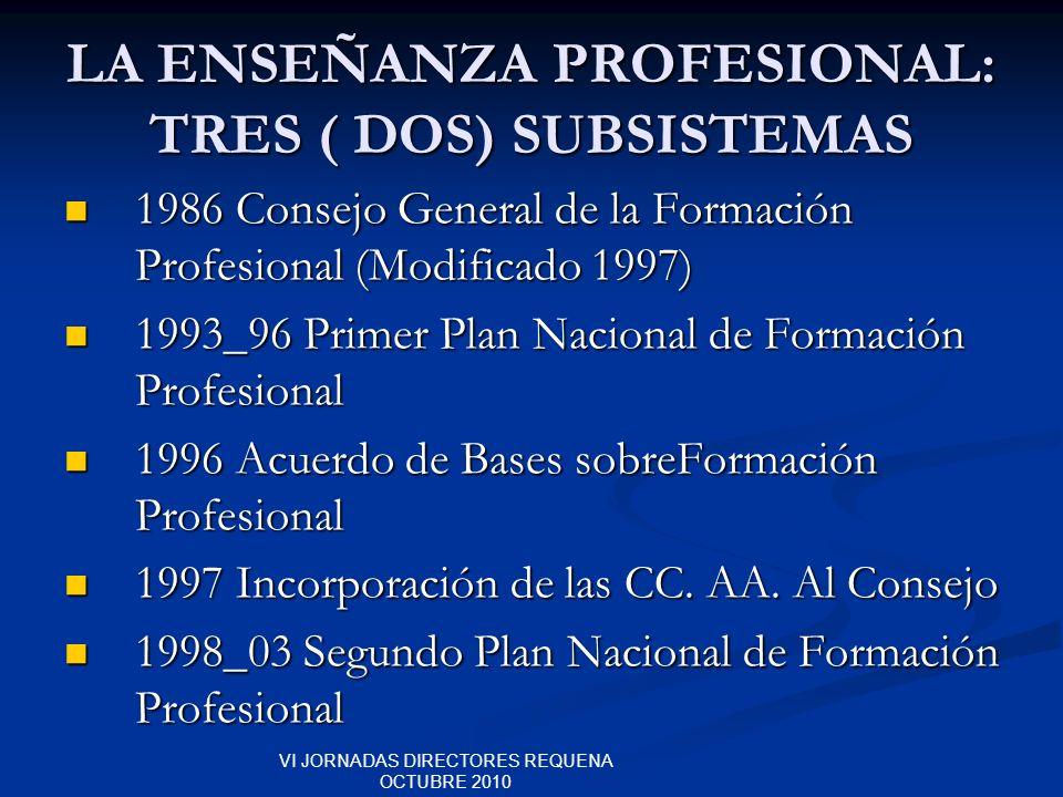 VI JORNADAS DIRECTORES REQUENA OCTUBRE 2010 LA ENSEÑANZA PROFESIONAL: TRES ( DOS) SUBSISTEMAS 1986 Consejo General de la Formación Profesional (Modifi