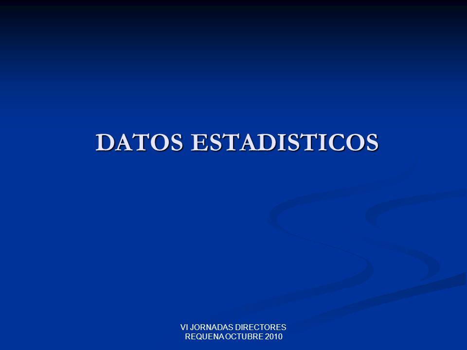 VI JORNADAS DIRECTORES REQUENA OCTUBRE 2010 DATOS ESTADISTICOS