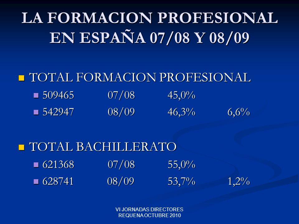 VI JORNADAS DIRECTORES REQUENA OCTUBRE 2010 LA FORMACION PROFESIONAL EN ESPAÑA 07/08 Y 08/09 TOTAL FORMACION PROFESIONAL TOTAL FORMACION PROFESIONAL 5