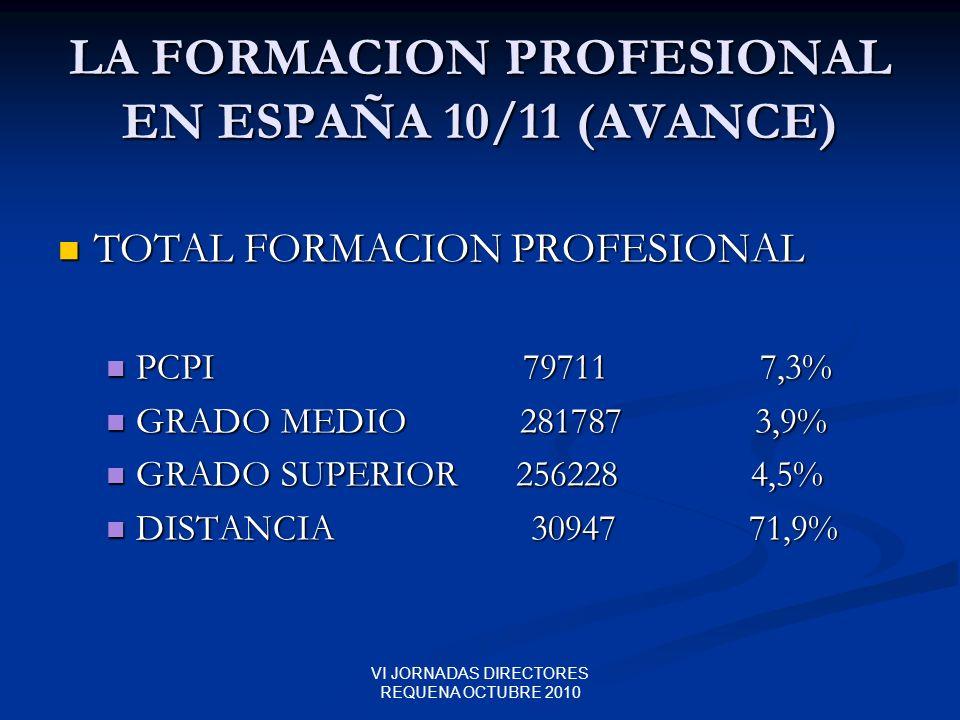 VI JORNADAS DIRECTORES REQUENA OCTUBRE 2010 LA FORMACION PROFESIONAL EN ESPAÑA 10/11 (AVANCE) TOTAL FORMACION PROFESIONAL TOTAL FORMACION PROFESIONAL