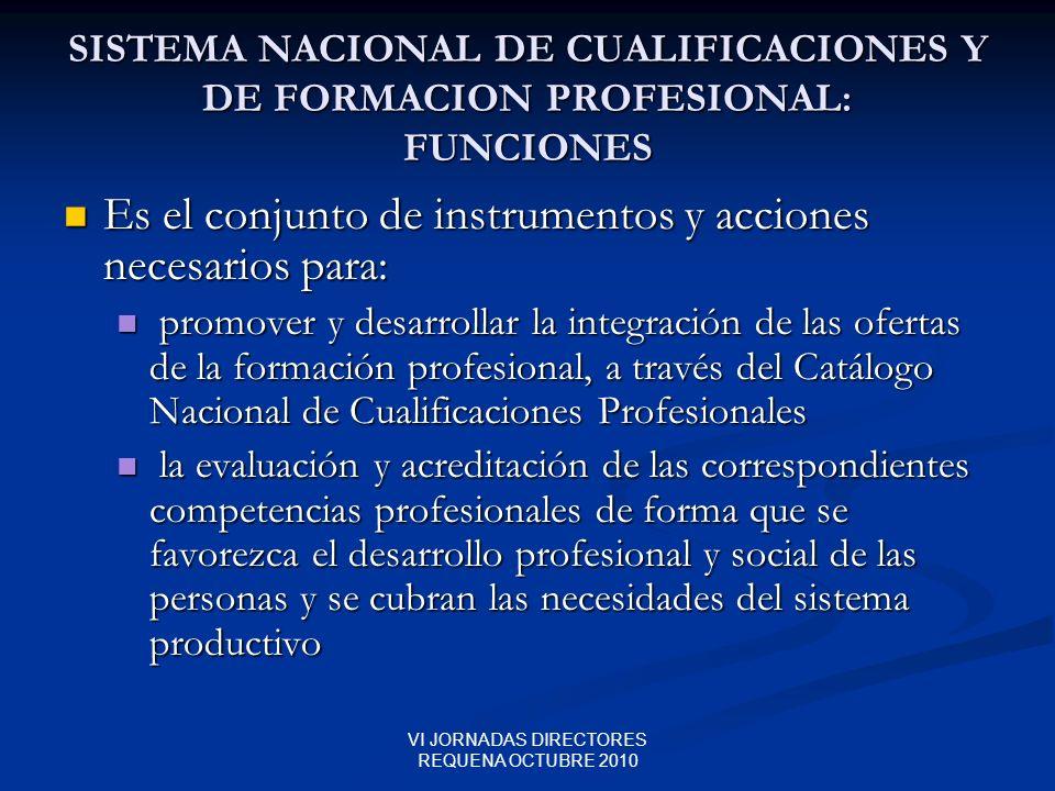 VI JORNADAS DIRECTORES REQUENA OCTUBRE 2010 SISTEMA NACIONAL DE CUALIFICACIONES Y DE FORMACION PROFESIONAL: FUNCIONES Es el conjunto de instrumentos y