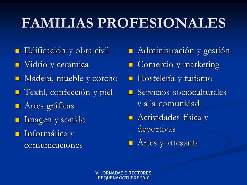 VI JORNADAS DIRECTORES REQUENA OCTUBRE 2010 FAMILIAS PROFESIONALES Edificación y obra civil Edificación y obra civil Vidrio y cerámica Vidrio y cerámi