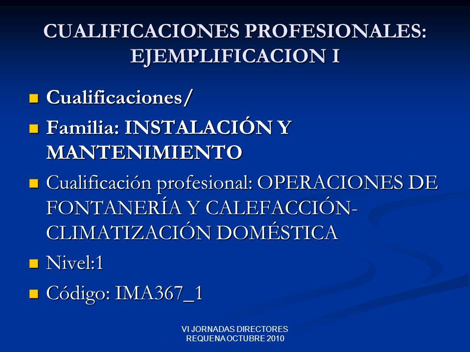 VI JORNADAS DIRECTORES REQUENA OCTUBRE 2010 CUALIFICACIONES PROFESIONALES: EJEMPLIFICACION I Cualificaciones/ Cualificaciones/ Familia: INSTALACIÓN Y