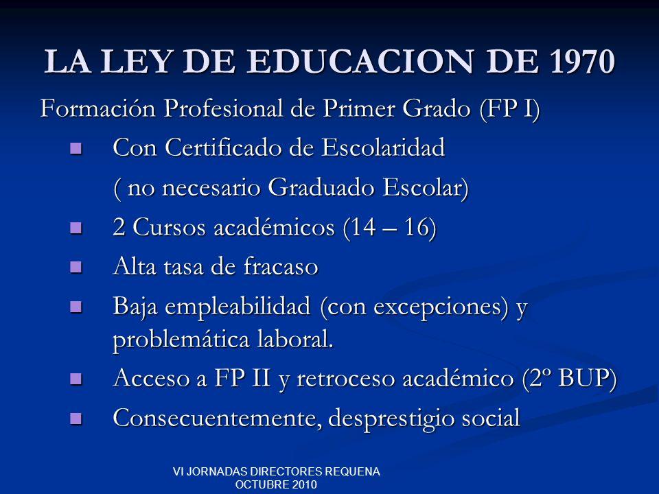 VI JORNADAS DIRECTORES REQUENA OCTUBRE 2010 LA LEY DE EDUCACION DE 1970 Formación Profesional de Segundo Grado (FP II) Con FP I o Bachiller (convalidaciones) Con FP I o Bachiller (convalidaciones) Tres cursos académicos en dos vías distintas: Tres cursos académicos en dos vías distintas: Régimen general (Acceso + 2 Cursos) Régimen general (Acceso + 2 Cursos) Régimen enseñanzas especializadas (Tres cursos) Régimen enseñanzas especializadas (Tres cursos) Alta tasa de éxito Alta tasa de éxito Alta o muy alta empleabilidad (con excepciones) Alta o muy alta empleabilidad (con excepciones) Prestigio (en el mundo empresarial) Prestigio (en el mundo empresarial) Acceso a Universidad ( en su campo profesional) Acceso a Universidad ( en su campo profesional)
