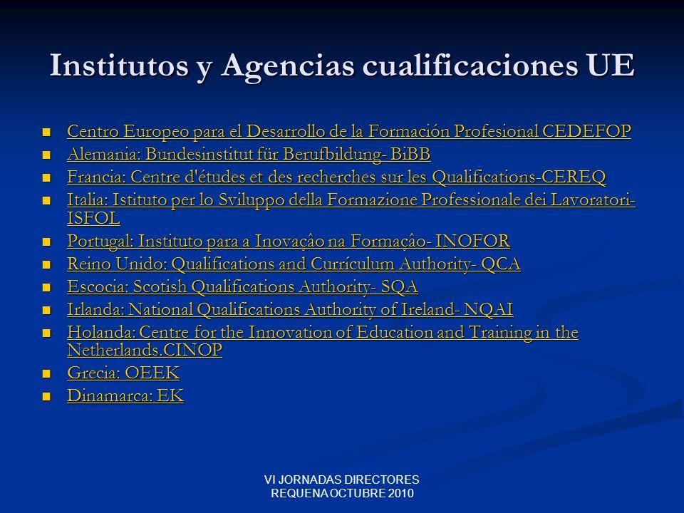 VI JORNADAS DIRECTORES REQUENA OCTUBRE 2010 Institutos y Agencias cualificaciones UE Centro Europeo para el Desarrollo de la Formación Profesional CED