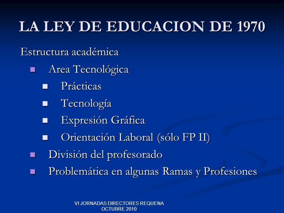 VI JORNADAS DIRECTORES REQUENA OCTUBRE 2010 LA LEY DE EDUCACION DE 1970 Estructura académica Estructura académica Area Tecnológica Area Tecnológica Pr