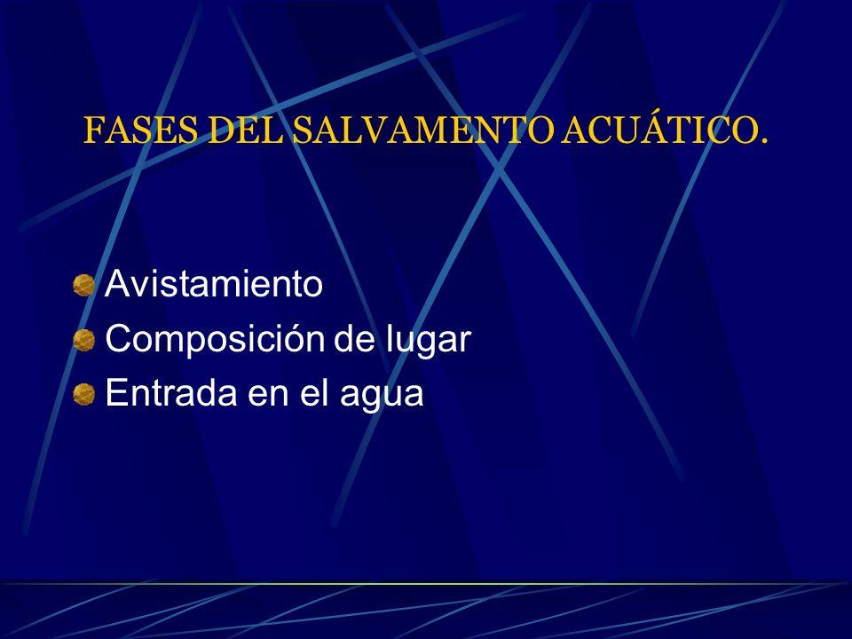 FASES DEL SALVAMENTO ACUÁTICO. Avistamiento Composición de lugar Entrada en el agua