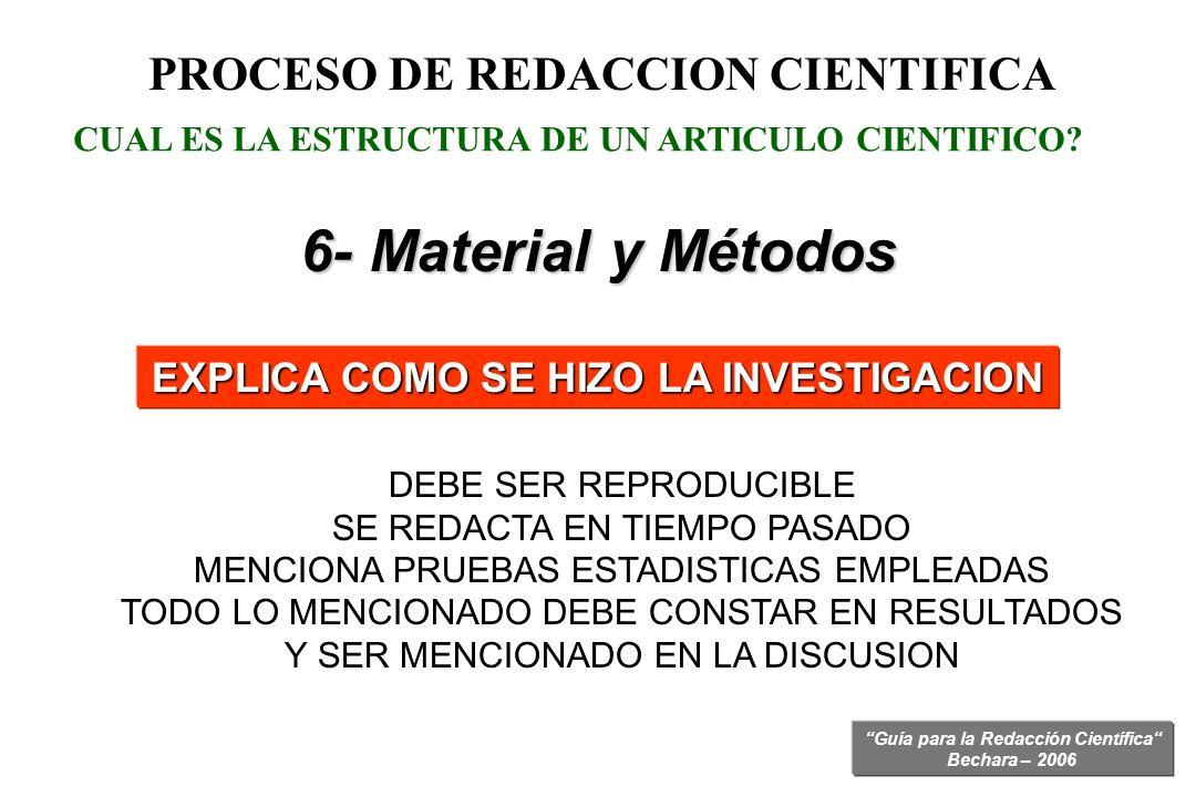Guía para la Redacción Científica Bechara – 2006 CUAL ES LA ESTRUCTURA DE UN ARTICULO CIENTIFICO? 6- Material y Métodos PROCESO DE REDACCION CIENTIFIC