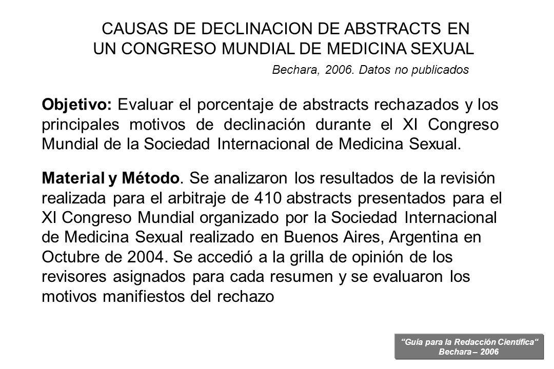 Guía para la Redacción Científica Bechara – 2006 Objetivo: Evaluar el porcentaje de abstracts rechazados y los principales motivos de declinación dura