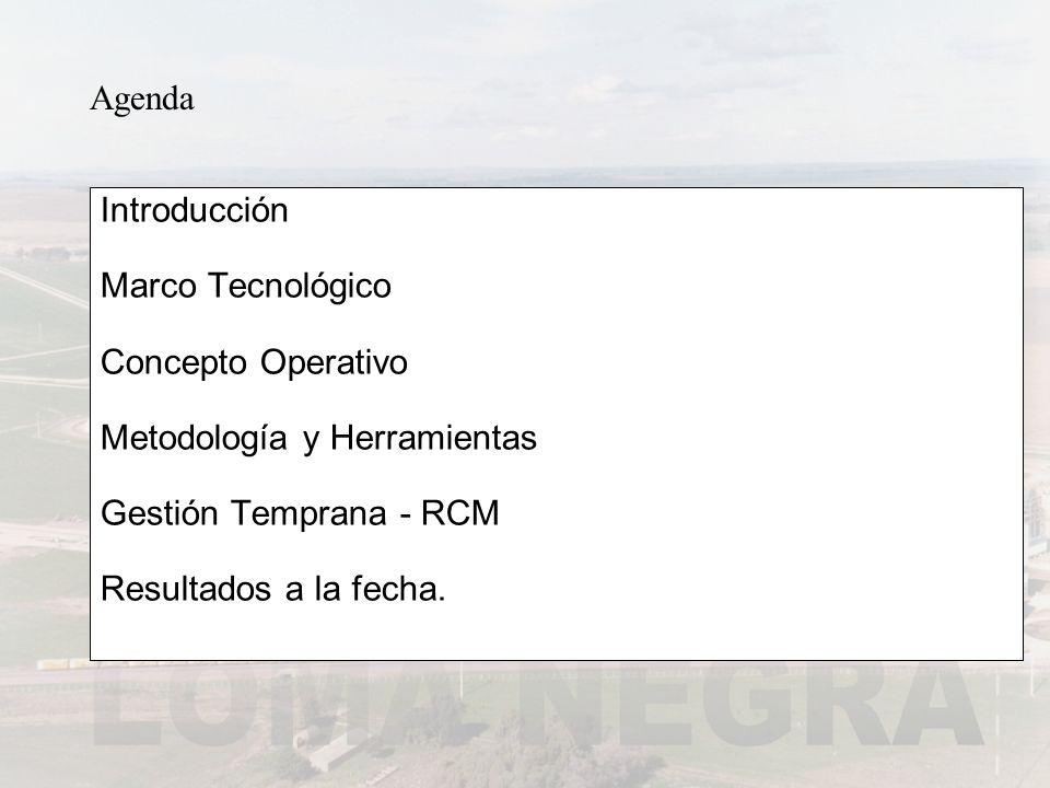 Agenda Introducción Marco Tecnológico Concepto Operativo Metodología y Herramientas Gestión Temprana - RCM Resultados a la fecha.