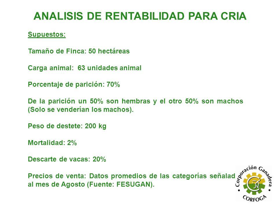 ANALISIS DE RENTABILIDAD PARA CRIA Supuestos: Tamaño de Finca: 50 hectáreas Carga animal: 63 unidades animal Porcentaje de parición: 70% De la parició