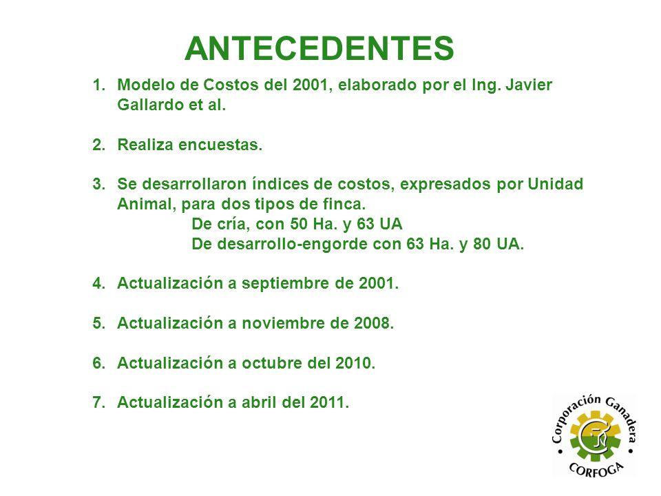 ANTECEDENTES 1.Modelo de Costos del 2001, elaborado por el Ing. Javier Gallardo et al. 2.Realiza encuestas. 3.Se desarrollaron índices de costos, expr