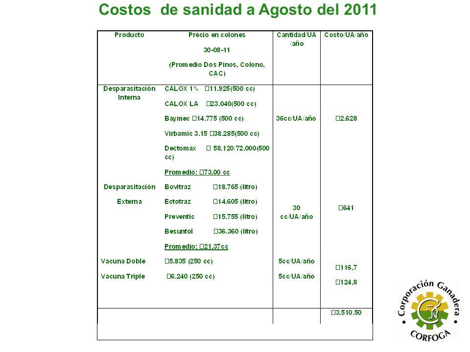 Costos de sanidad a Agosto del 2011