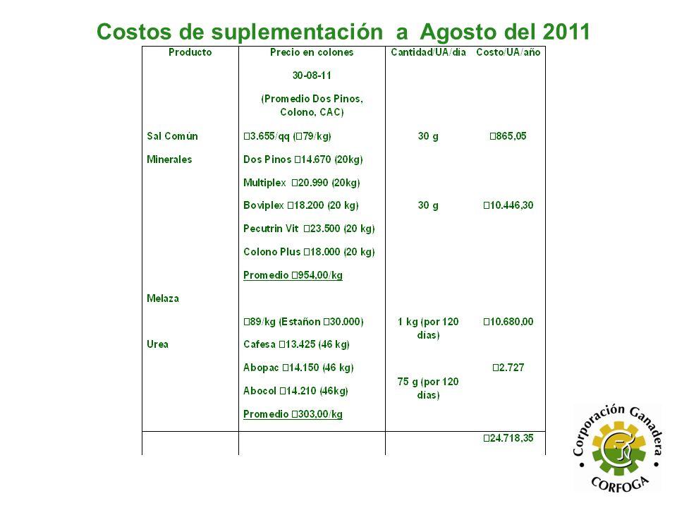 Costos de suplementación a Agosto del 2011