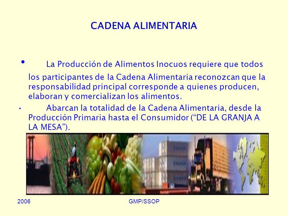 2006GMP/SSOP CADENA ALIMENTARIA