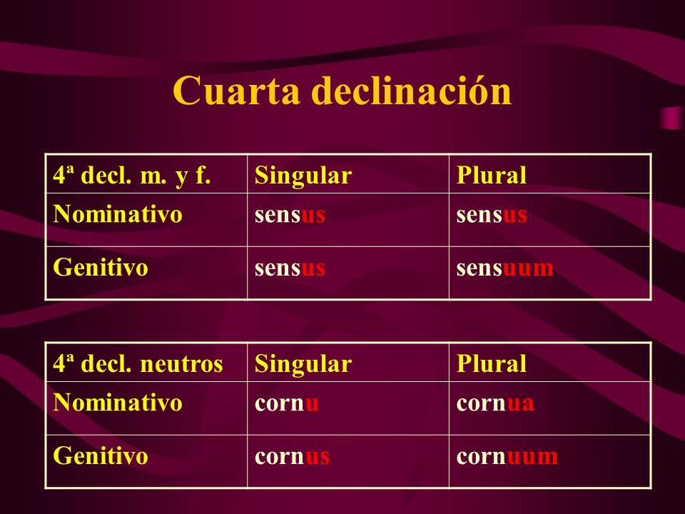 Cuarta declinación 4ª decl. m. y f.SingularPlural Nominativosensus Genitivosensussensuum 4ª decl. neutrosSingularPlural Nominativocornucornua Genitivo