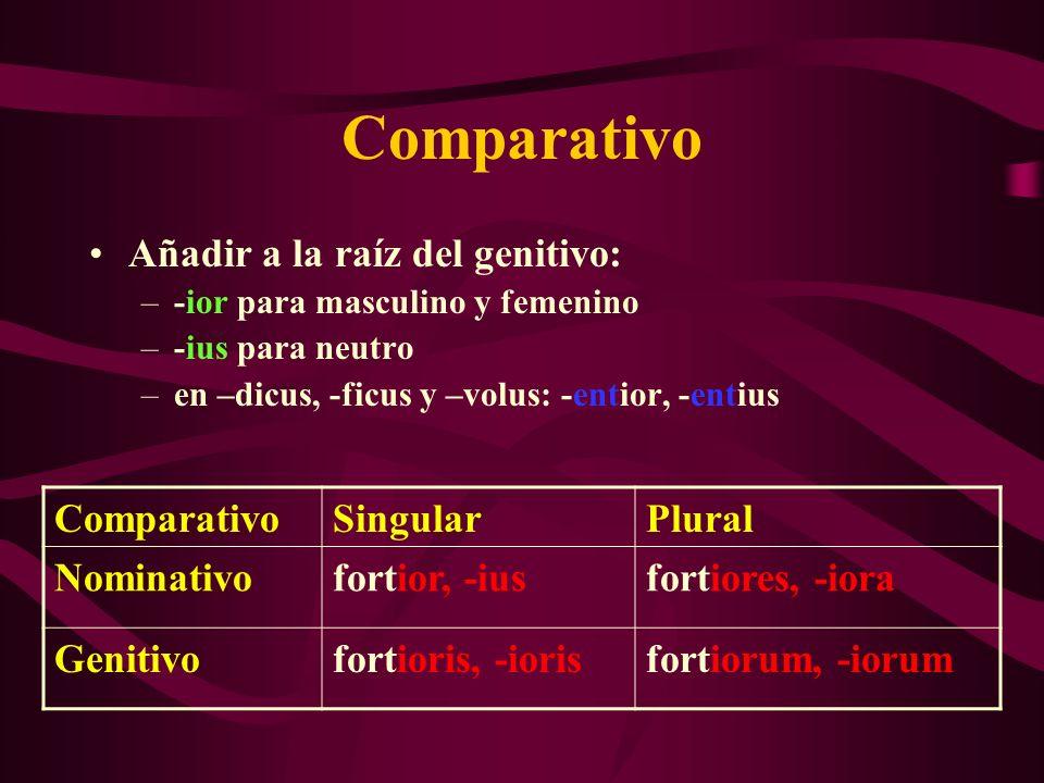 Comparativo Añadir a la raíz del genitivo: –-ior para masculino y femenino –-ius para neutro –en –dicus, -ficus y –volus: -entior, -entius Comparativo