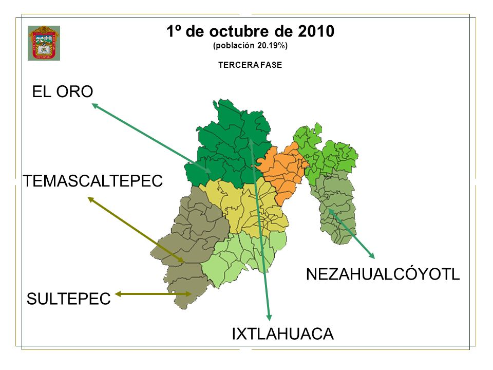 1º de octubre de 2010 (población 20.19%) TERCERA FASE SULTEPEC TEMASCALTEPEC IXTLAHUACA EL ORO NEZAHUALCÓYOTL