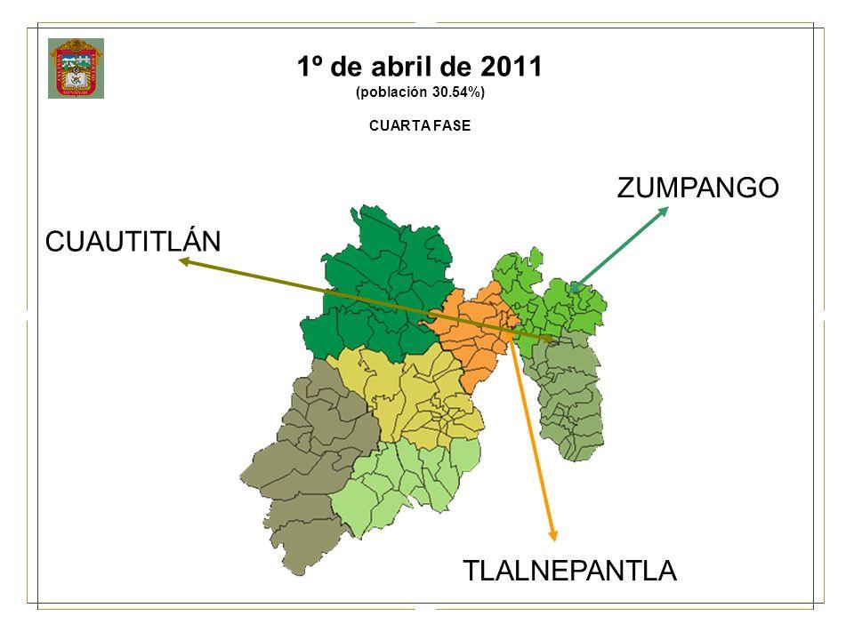 1º de abril de 2011 (población 30.54%) CUARTA FASE CUAUTITLÁN ZUMPANGO TLALNEPANTLA