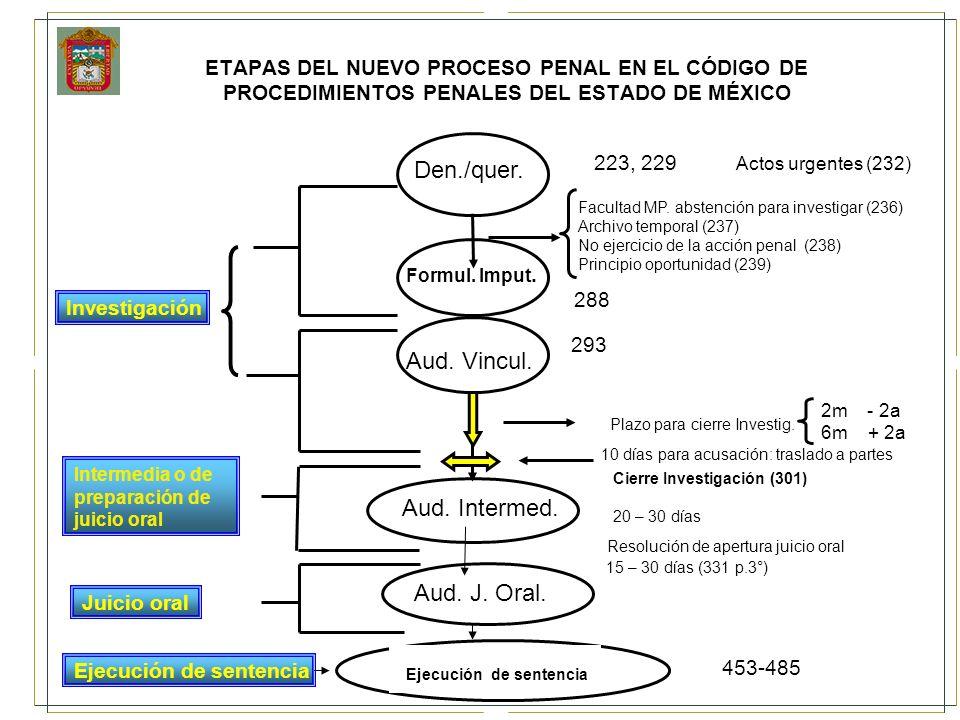 ETAPAS DEL NUEVO PROCESO PENAL EN EL CÓDIGO DE PROCEDIMIENTOS PENALES DEL ESTADO DE MÉXICO Aud. Intermed. 223, 229 Actos urgentes (232) Formul. Imput.