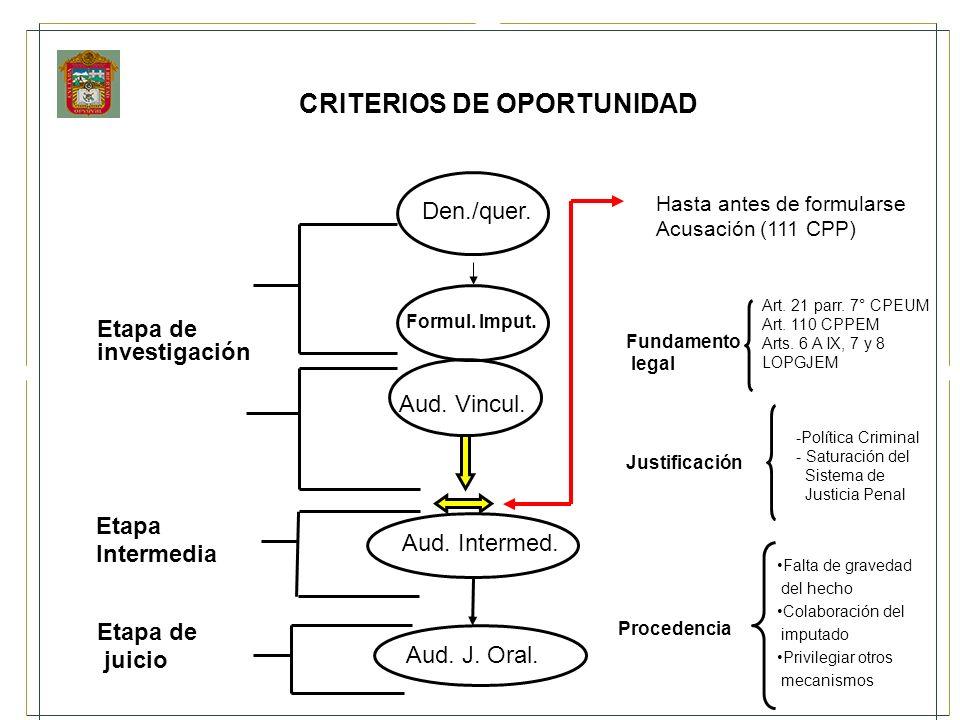 CRITERIOS DE OPORTUNIDAD Etapa de investigación Etapa Intermedia Etapa de juicio Aud. J. Oral. Den./quer. Aud. Intermed. Formul. Imput. Aud. Vincul. F